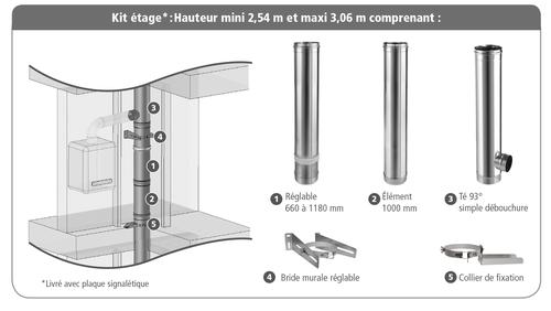 Kit étage avec T93 1 piquage inox/inox 3CEp concentrique