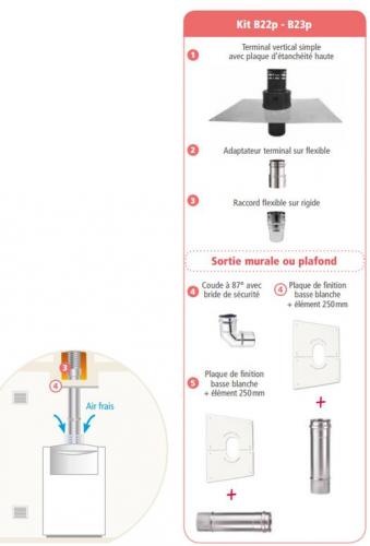 Kit inox plafond B22p-B23p